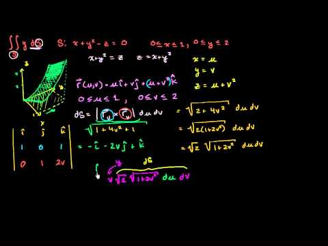 Surface Integral Ex2 part 2 - Evaluating Integral