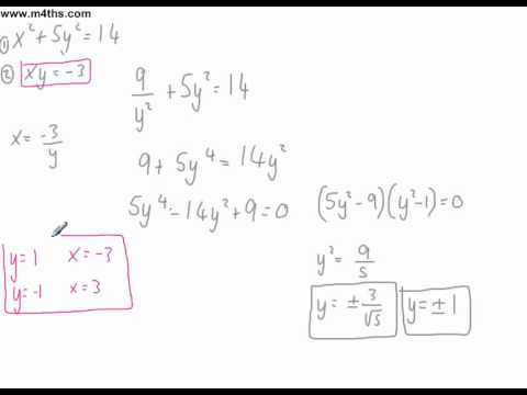 Tough Surds Equation one possible method