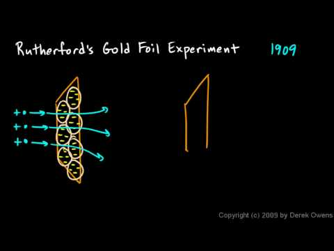 Physical Science 7.4g - Ernest Rutherford