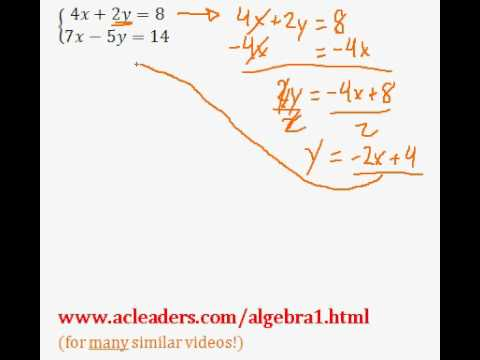 Systems of Equations - Solving by Substitution. EASY!!! (pt. 7)