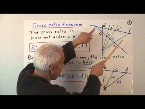 UnivHypGeom3: Pappus' theorem and the cross ratio