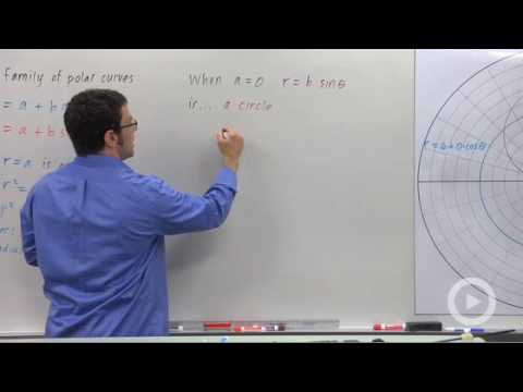 Precalculus - Families of Polar Curves: Circles, Cardiods, and Limacon