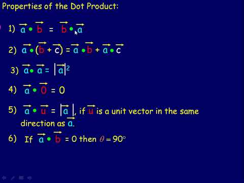The Dot Product Part 1.avi