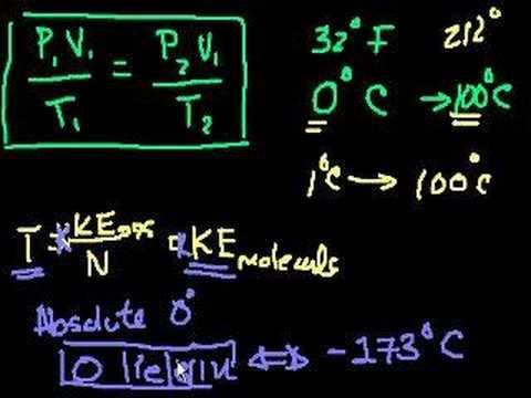 Thermodynamics (part 3)