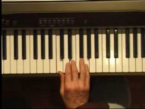 Piano Lesson - How to use Inversions In C Major