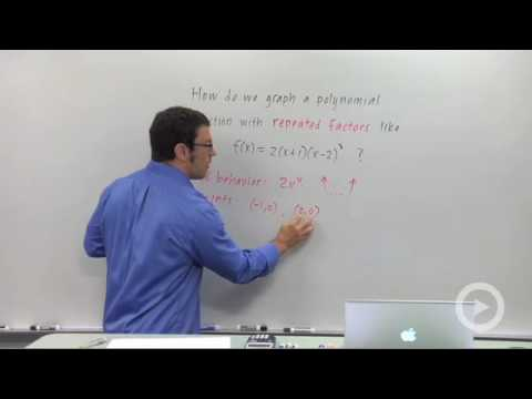 Precalculus - Graphing Polynomial Functions with Repeated Factors
