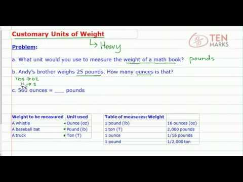 Weight - Measure in Customary Units