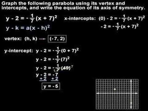 Parabola Equations - Graphing Parabolas - YourTeacher.com