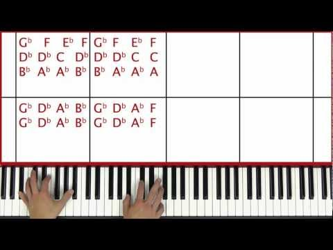 ♫ EASY - How To Play Umbrella Rihanna Piano Tutorial Lesson - PGN Piano