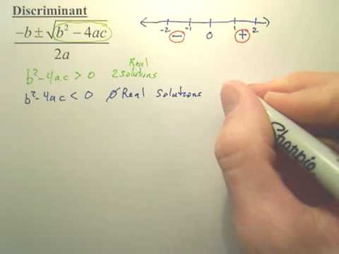 Tricks for Remembering the Properties of the Discriminant