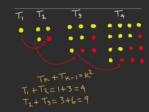Triangular Numbers (III)