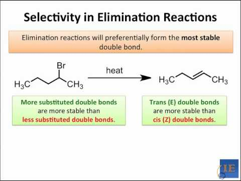 OChem 15 Stepwise Elimination Mechanisms: E1 and E1cb