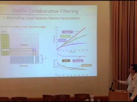 NIPS 2011 Big Learning - Algorithms, Systems, & Tools Workshop: Graphlab 2...