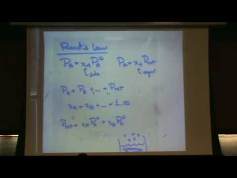 Raoults Law Overview 2