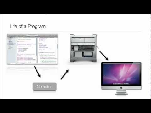 Objective-C Tutorial - Lesson 1: What You Need To Program and Programming Basics