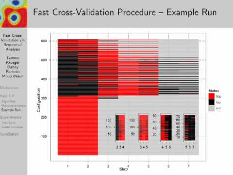 NIPS 2011 Big Learning - Algorithms, Systems, & Tools Workshop: Fast Cross-Validation...