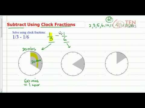 Subtract Using Clock Fractions