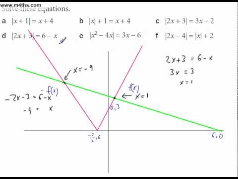 (a) Solving Modulus Equations (Absolute value-Core 3) Quadratics and linear