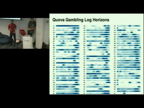 The Data Game: Visualizing IP & Gambling with Quova