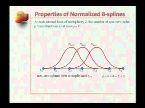 Mod-01 Lec-27 Lecture-27