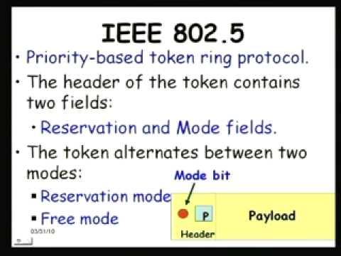 Mod-01 Lec-34 Real-Time Communication in a LAN