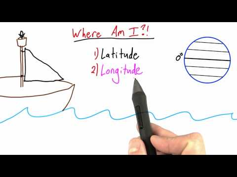 Where Am I - Intro to Physics - Simple Harmonic Motion - Udacity