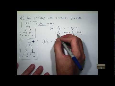 Chain rule: 2nd derivatives example
