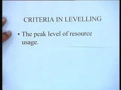 Lecture - 14 Resource Profiles and Leveling