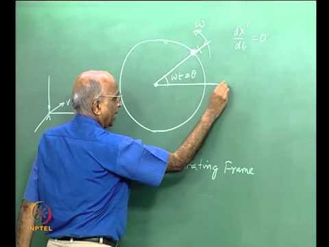 Mod-01 Lec-03 Rotational Frame of Reference and Orbital Velocities