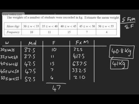 GCSE Maths - Estimated Mean from Grouped Data - Linked Pair Pilot AQA (Unit A1)