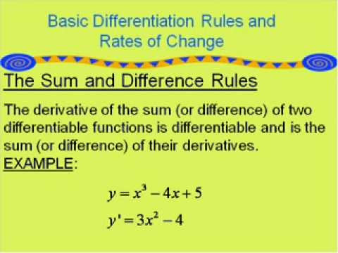 Derivatives and the Tangent Line