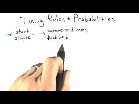 Tuning Rules and Probabilities - Software Testing - Random Testing - Udacity