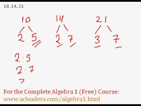 Least Common Multiple (LCM) - Algebra Review - Part 4