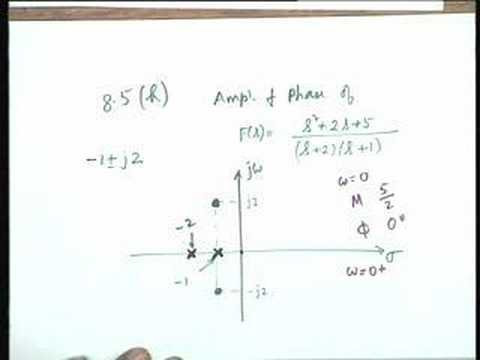 Lecture - 18 Problem Session 4 : Network Functions, Analysis