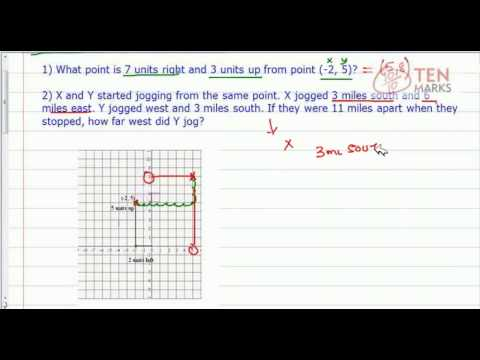 Identifying Points on a Coordinate Plane