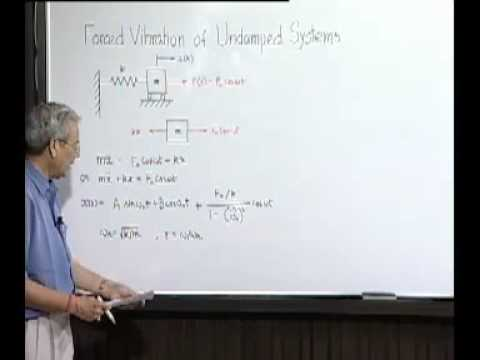 Module 11 - Lecture 1 - Dynamics of Machines