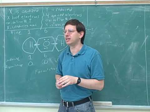 Chemistry: Balancing redox reactions (2)