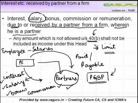 CA IPCC PGBP 6   Section 28    Interest etc  received by partner from a firm