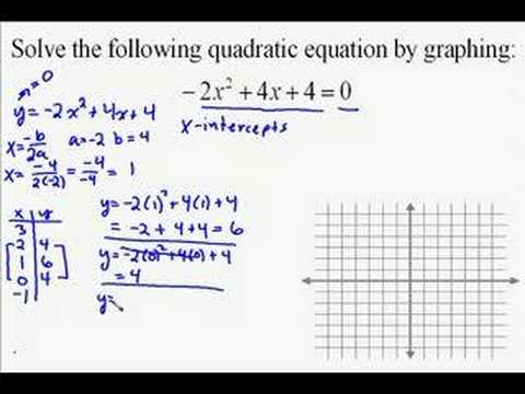 A19.20 Solving Quadratic Equations by Graphing