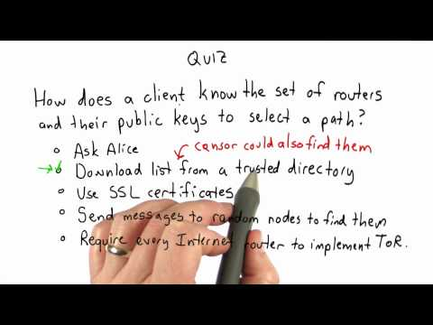 Tor Solution - CS387 Unit 6 - Udacity
