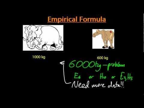 1.2.5 Determine the empirical formula from the percent composition or from other data IB Chemistry
