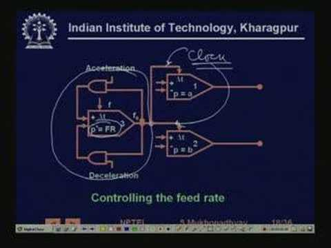 Lecture - 24 Contour generation and Motion Control