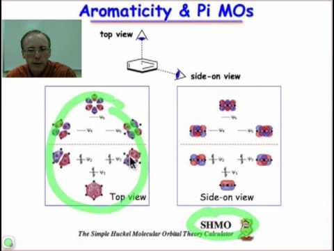 Requirements for Aromaticity