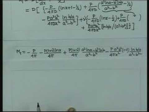 Lecture - 36 Advanced Strength of Materials