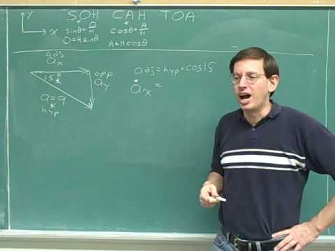 Physics: Vector components (46)