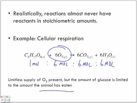 Introduction to the Limiting Reactant Lecture