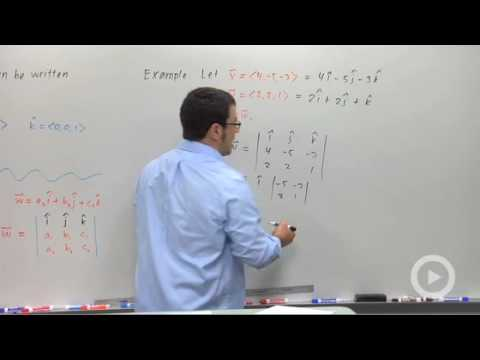 Precalculus - The Anatomy of a Matrix