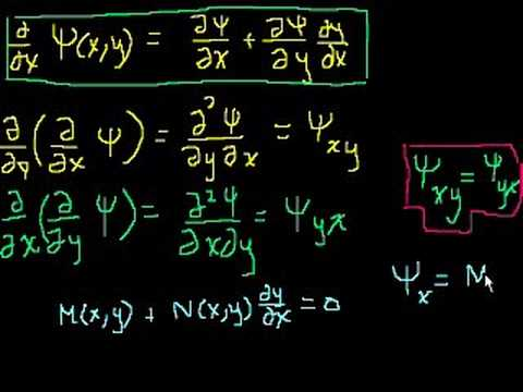Exact Equations Intuition 2 (proofy)