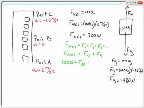 Net Force Sample Problems: Chapter 4 Review