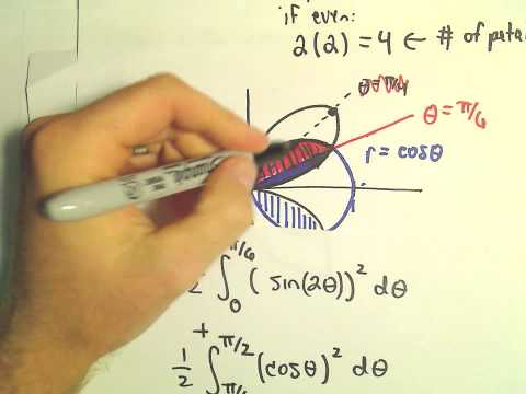 Finding Area Bounded by Two Polar Curves